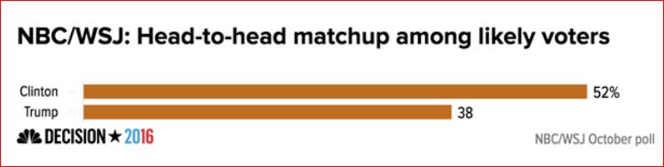 poll-2way