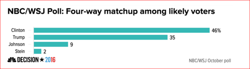 poll-4way